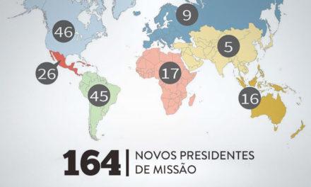 """""""Atualização"""" – Lista completa dos novos presidentes de missão do Brasil em 2019"""