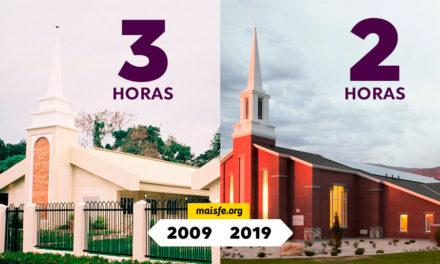 Como era a Igreja de Jesus Cristo em 2009 e como é agora